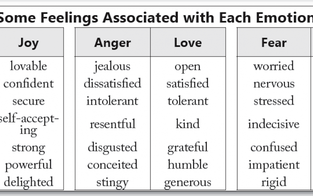 The 4 Easiest Ways To Manage your Emotions